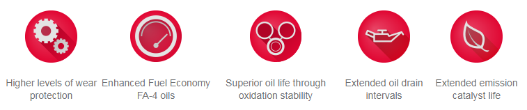 Rubia Optima : Total future generation oils are coming to you