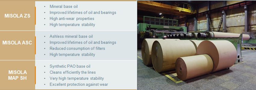 Paper machine circulating oils