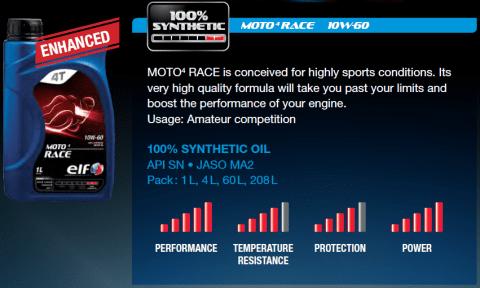MOTO 4 RACE 10W60
