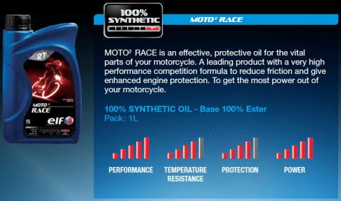 MOTO 2 RACE